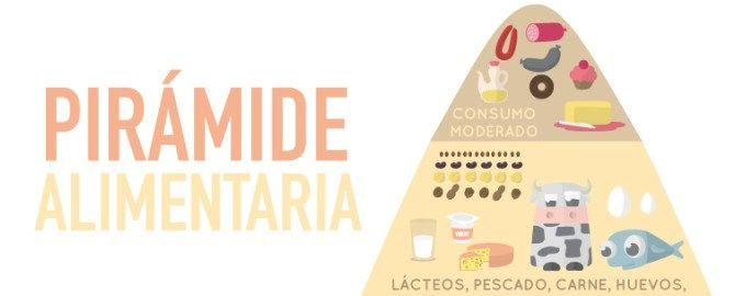 Infografia piramide de los alimentos