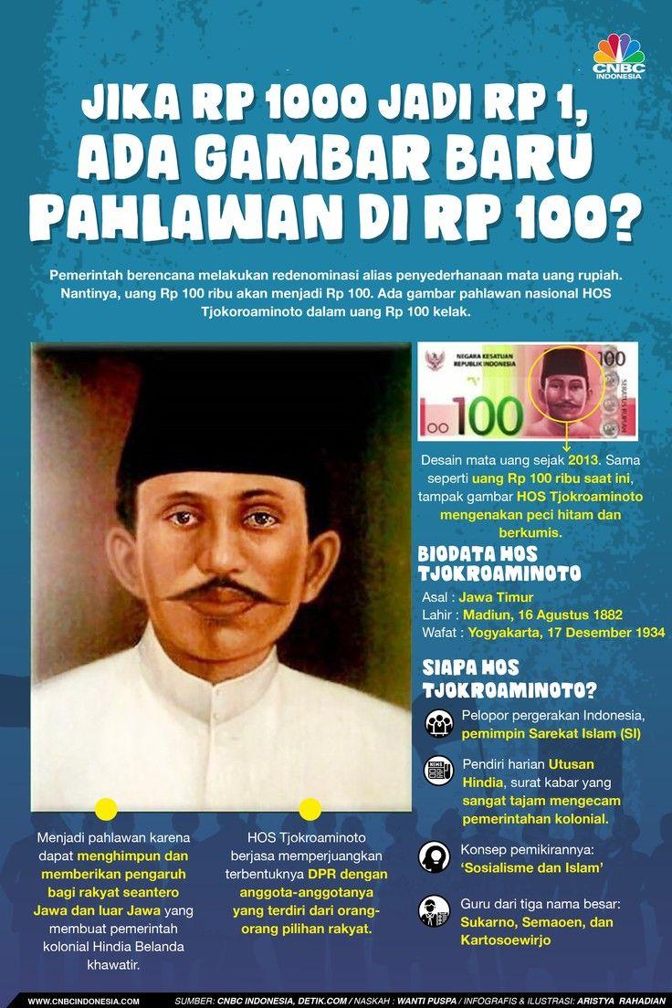 Foto Pahlawan Jawa Timur