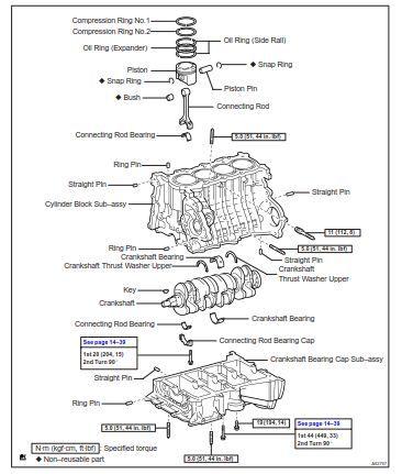 Pin by ProCarManuals on ProCarManuals Repair manuals