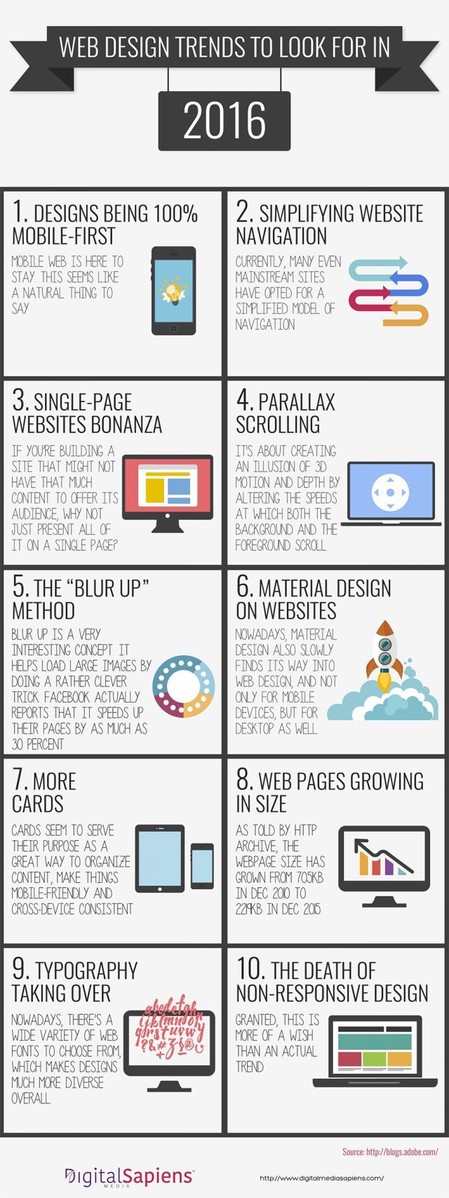 10 Web Design Trends You Need To Be Aware in 2016 #2016 #ecommercetrends #webdesign. If you like UX, design, or design thinking, check out theuxblog.com