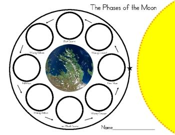 Harold & the Purple Crayong - PHASES OF THE MOON OREO ACTIVITY FREEBIE