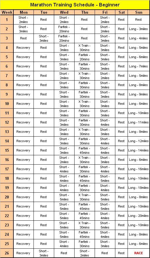 Marathon Training Schedule -  26 weeks