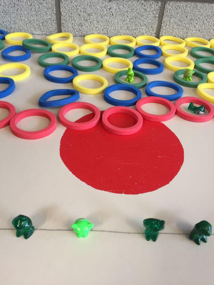 Kikkersprong :  Kikkers (gogo's) moeten in de groene ringen springen van op de lijn