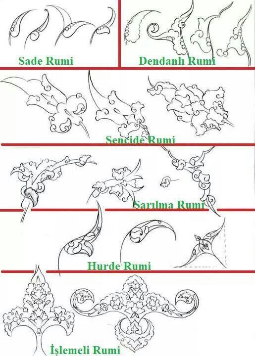 .Turkısh Motifs