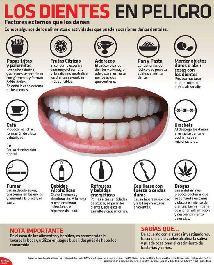 Factores externos que pueden dañar los dientes. #infografia #dientes