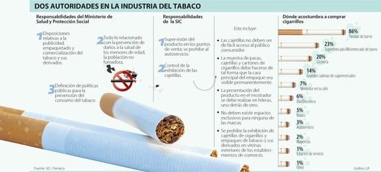 Dos Autoridades en la Industria del Tabaco