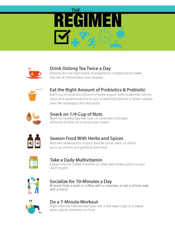 Take control of your health with this checklist that covers what to eat, what to take, and what to do day in and day out for your best health - Dr Oz