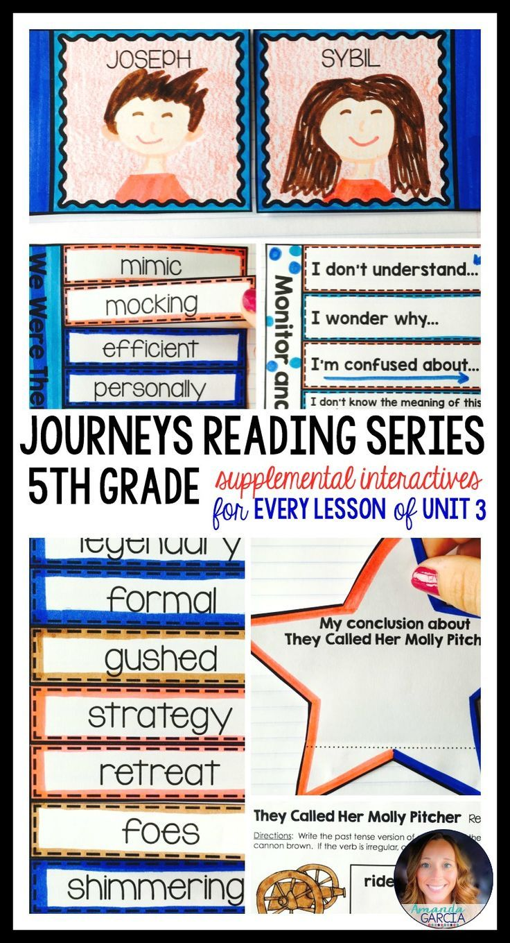 Fifth grade students LOVE these FUN interactive notebook supplements and printable worksheets! This unit is aligned to the Journeys reading series, Unit 3, for 5th grade. Dangerous Crossing, Can't You Make Them Behave, King George?, They Called Her Molly Pitcher, James Forten, and We Were There, Too!