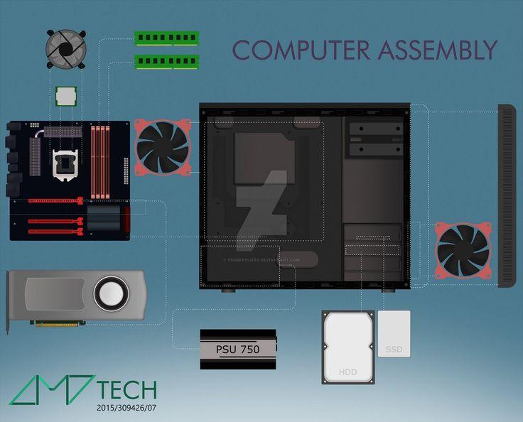 CMD Tech advert-assembly by xsoberxlifex on DeviantArt