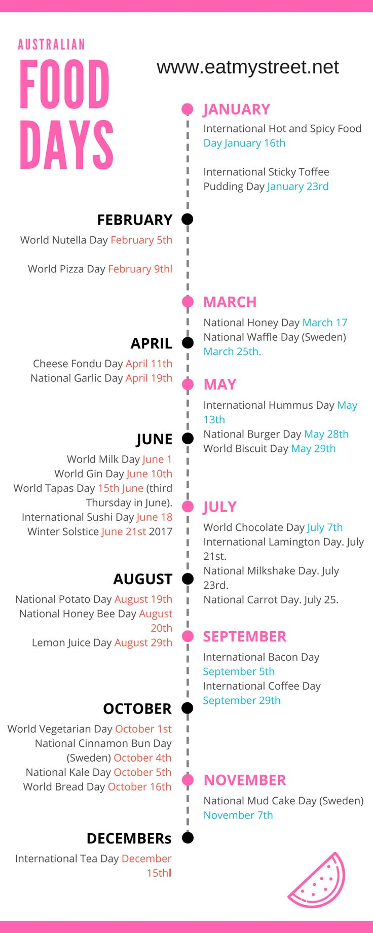 "The National Food Days Calendar Australia features the common ""food days"" that we celebrate in Australia. Eat My Street. Dani B."