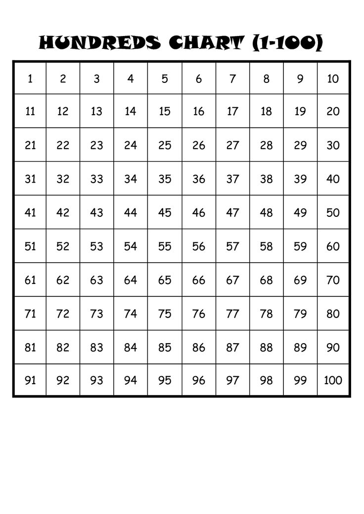 Number Sheet 1-100 to Print | 100 chart printable, Number ...