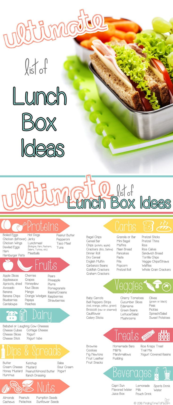 50 Best School Lunch Ideas Images On Pinterest Back To Babybelle Box Bayi Type Vienna This Really Is The Ultimate List Of I Love How Its Broken