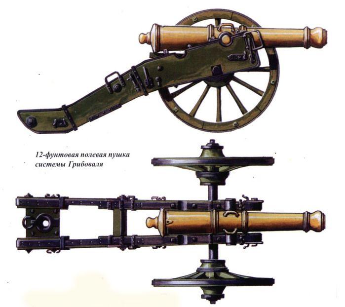 пушка 1812 год - Поиск в Google