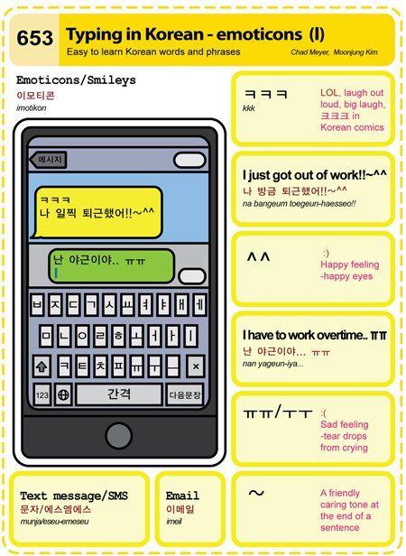 Nea So Copros: Koreanische Emoticons