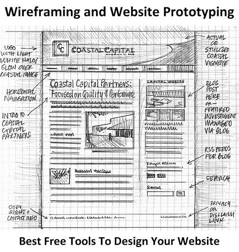 http://www.masternewmedia.org/wireframing-and-website-prototyping-best-free-tools-to-design-your-website/