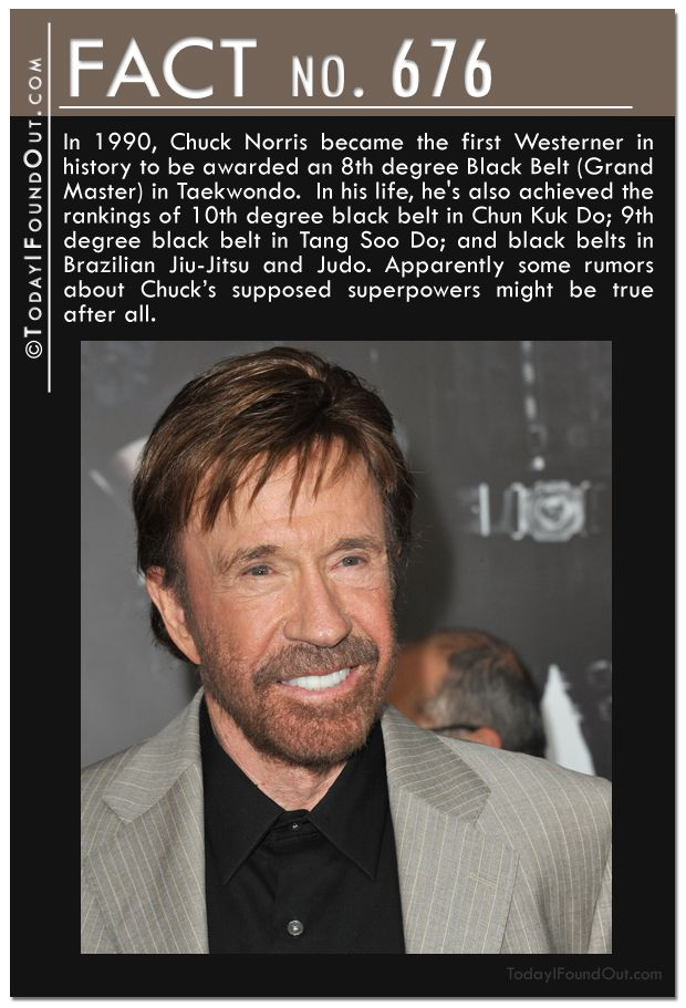 In 1990, Chuck Norris became the first Westerner in history to be awarded an 8th degree Black Belt (Grand Master) in Taekwondo.  In his life, he's also achieved the rankings of 10th degree black belt in Chun Kuk Do; 9th degree black belt in Tang Soo Do; and black belts in Brazilian Jiu-Jitsu and Judo. Apparently some rumors about Chuck's supposed superpowers might be true after all.