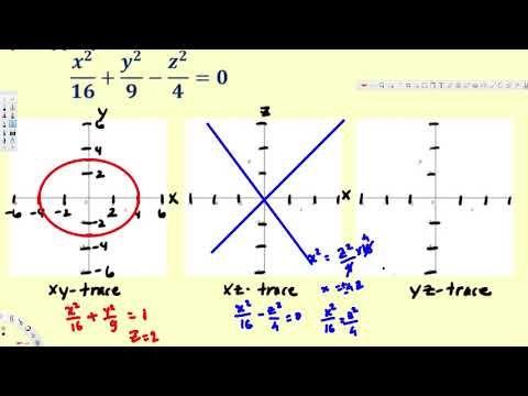 Quadric Surface  The Elliptical Cone - Vector Calculus