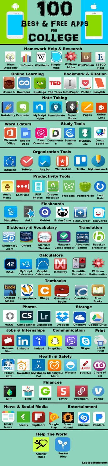The biggest collection of useful apps for students. You'll find help for almost every instance of school and mostly for free! Check out the site for more details for each app and alternatives for your specific mobile device. Good Luck !