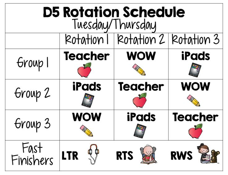 Best 25+ Daily 5 schedule ideas on Pinterest Daily 5, Daily 5 - rotation schedule template