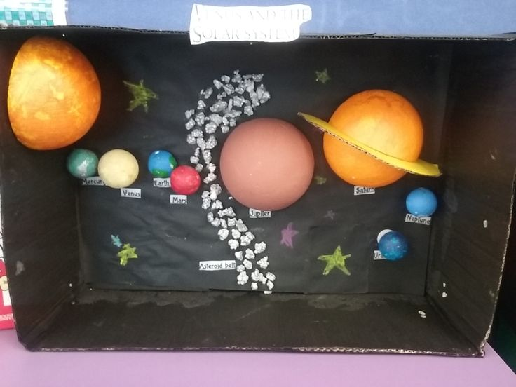 Outer Space Diorama Ideas Google Search Diorama Ideas