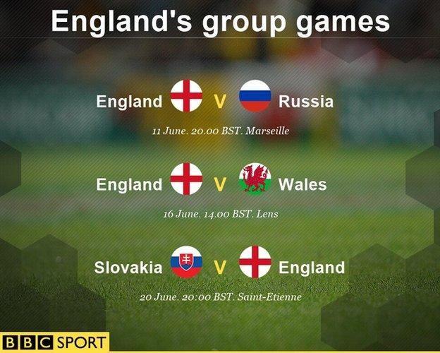Euro 2016: Semua yang perlu Anda ketahui seperti Inggris, Wales dan Irlandia Utara melakukan perjalanan ke Prancis
