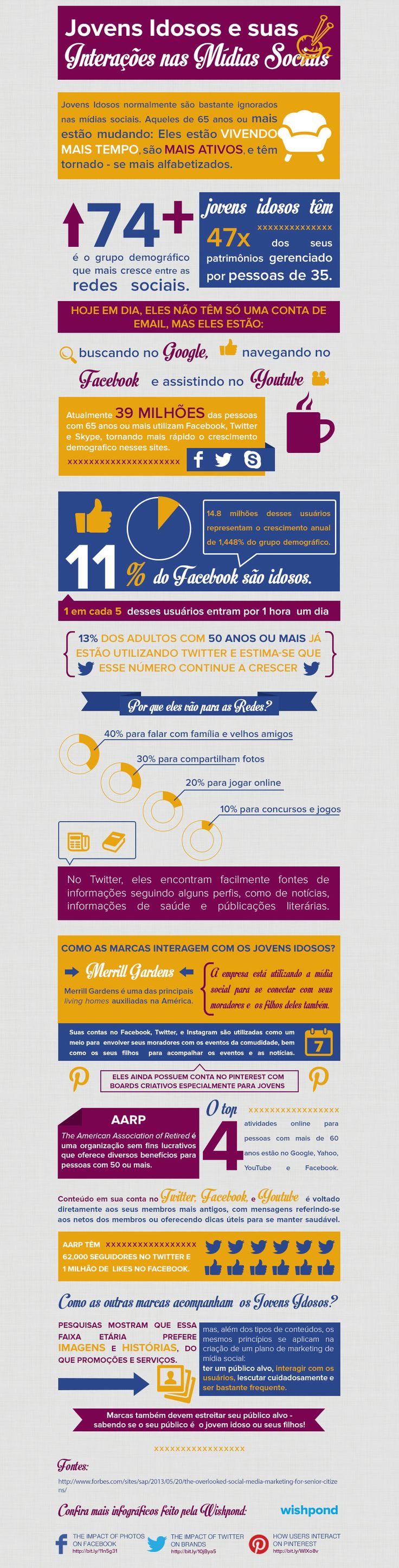 Jovens Idosos e as Redes Sociais!