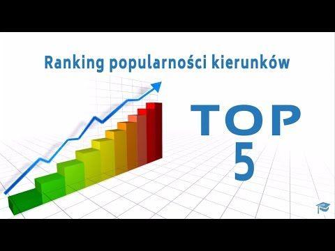 Studia - Najnowszy Ranking Popularności Kierunków