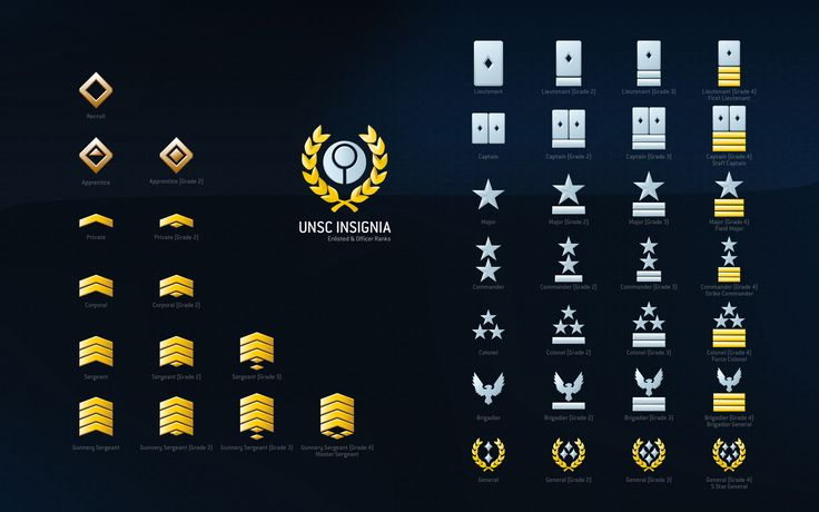 Halo3 Ranks.jpg (2560×1600)