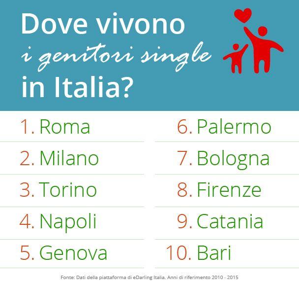 Dove vivono i 37mila genitori single di eDarling? Ecco come cercarli: http://www.edarling.it/single #genitorisingle #famiglia #singleefigli