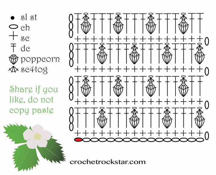 http://crochet-rockstar.blogspot.com/2013/08/strawberry-stitch-tutorial.html