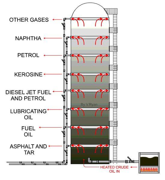 62 best machine shop tech images on pinterest workshop welding oil refinery ccuart Images