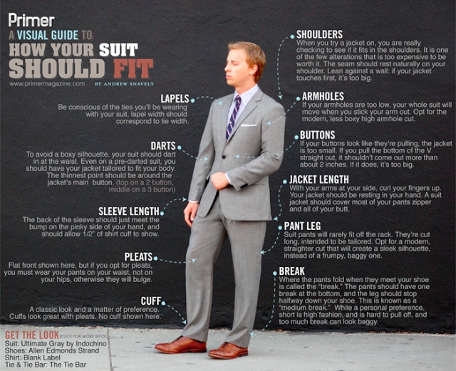 Not sure how your suit should fit? Look no further than this helpful guide!Clothing, Men Style, Visual Guide, Men Fashion, Men Suits, Business Suits, Fit Men, Suits Fit, Man