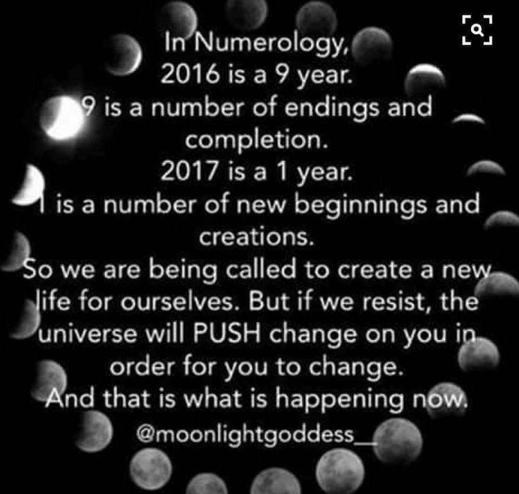 Numerologyu0027s Birth Chart And Missing Numbers U2013 Things Lacking In Your Life
