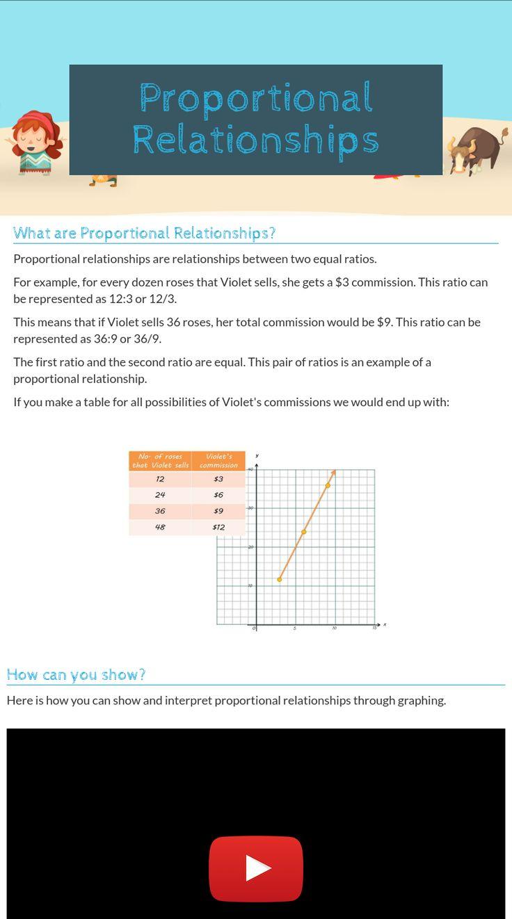 worksheet Proportional Relationships Worksheets 81 best free math worksheets images on pinterest me interactive blended worksheet proportional relationships by teacher meghann urewicz