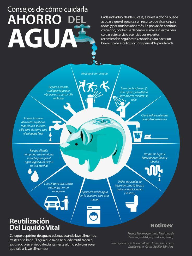 Consejos para cuidar el agua