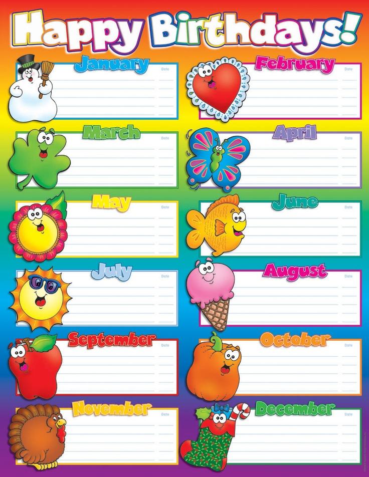 Classroom Decorations: Happy Birthdays! Friendly Chart