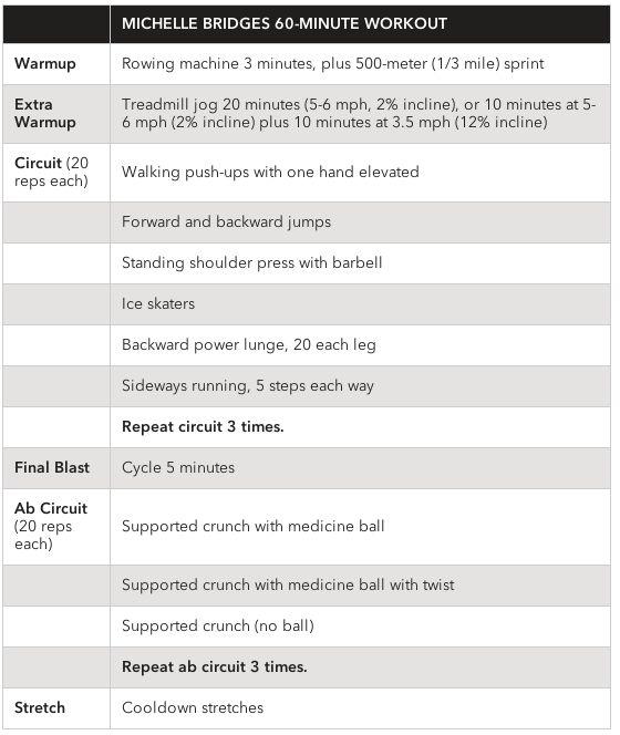 60-minute workout by Michelle Bridges