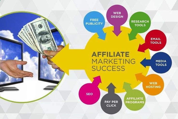 seo affiliate programme Seo affiliate program homepage seo affiliate program with our exciting affiliate program, you can earn up to 15% commission by simply promoting our services on your website or within your email campaign.