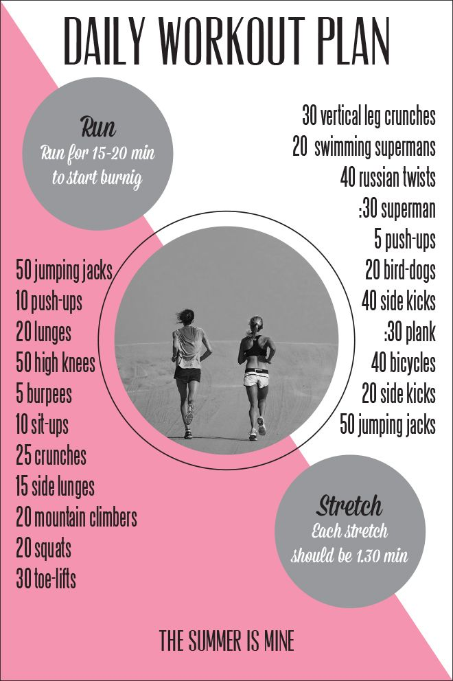 This full body workout I made is fantastic! Only takes about 50 minutes including the running and stretching!  I hadn't worked out AT ALL for over 4 months D: So The plan is to stick with this workout for 60 days to see the results and never quit exercising again! UPDATE: I started this in March 2013 and  it really helped and encouraged me and tought me to actually enjoy working out! I've moved on to more difficult things of course but this really worked for me! -Sigrún