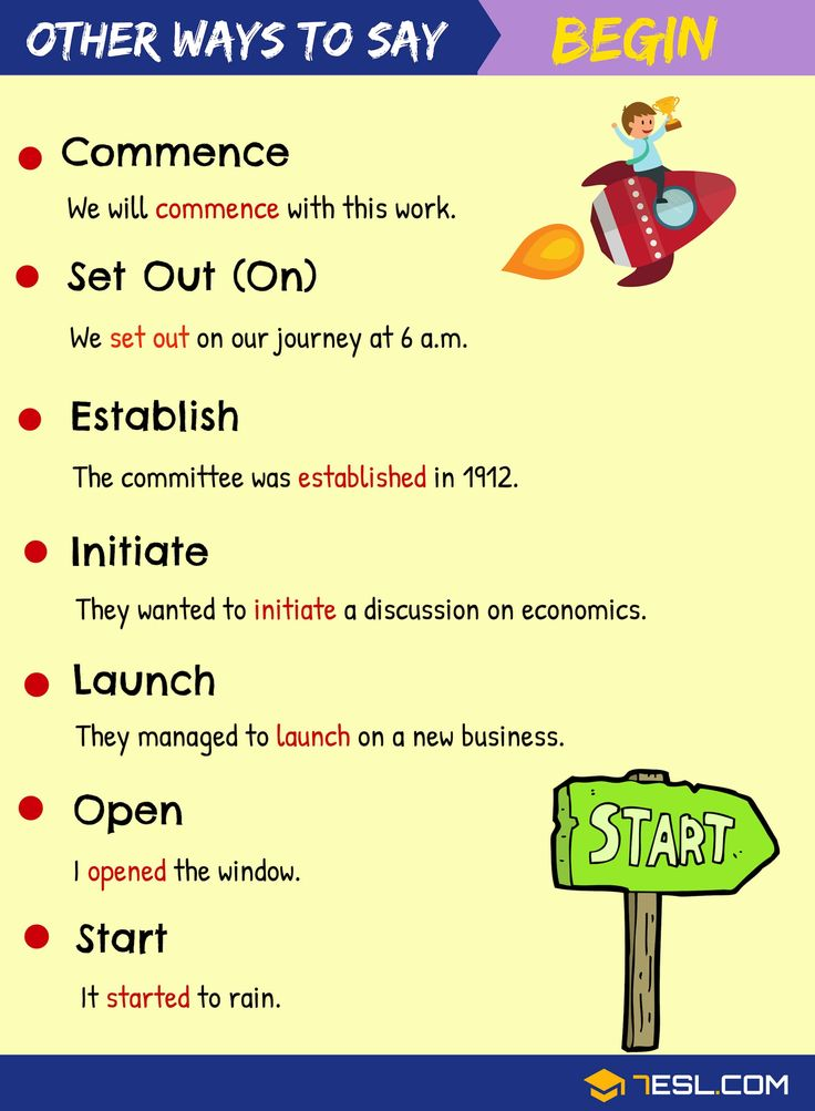 680 English Ideas English Vocabulary English Words Learn English