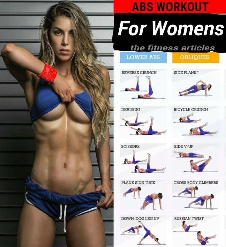 Workouts For Women S Abs Abs Workout Abs Workout For Women Workout Women fitness is an exhaustive resource on exercise for women, workouts for women, strength training, zumba, hiit, weight loss, workout, fitness tips building strength, target abs. workouts for women s abs abs workout