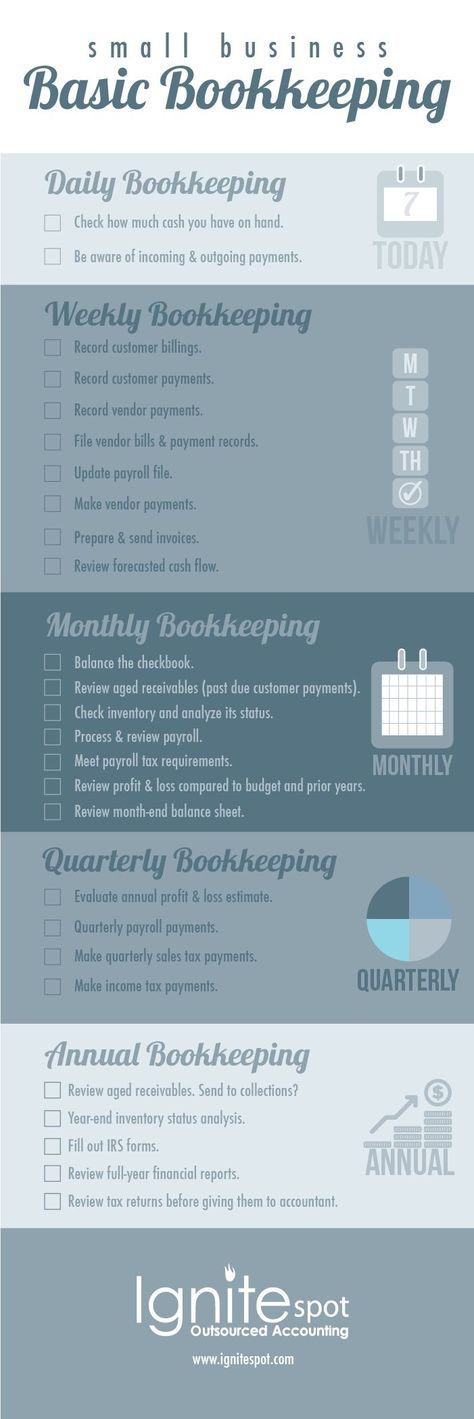 business owner | small biz accounting | bookkeeping help | make money blogging