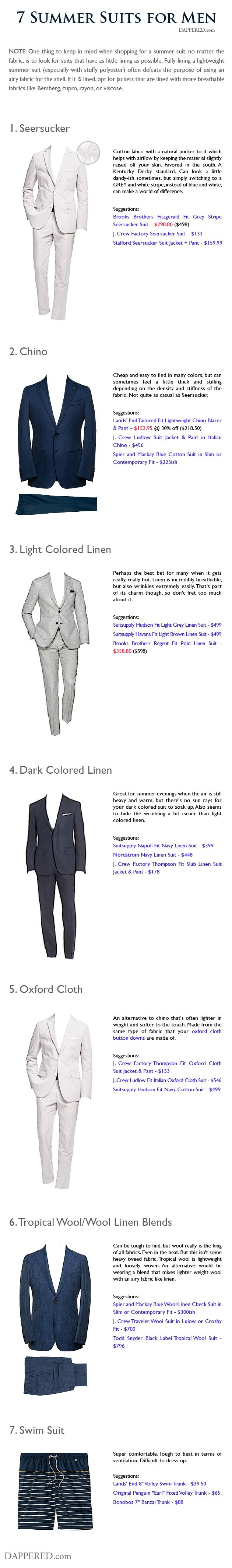 The 7 Types of Summer Suits for Men | Dappered.com