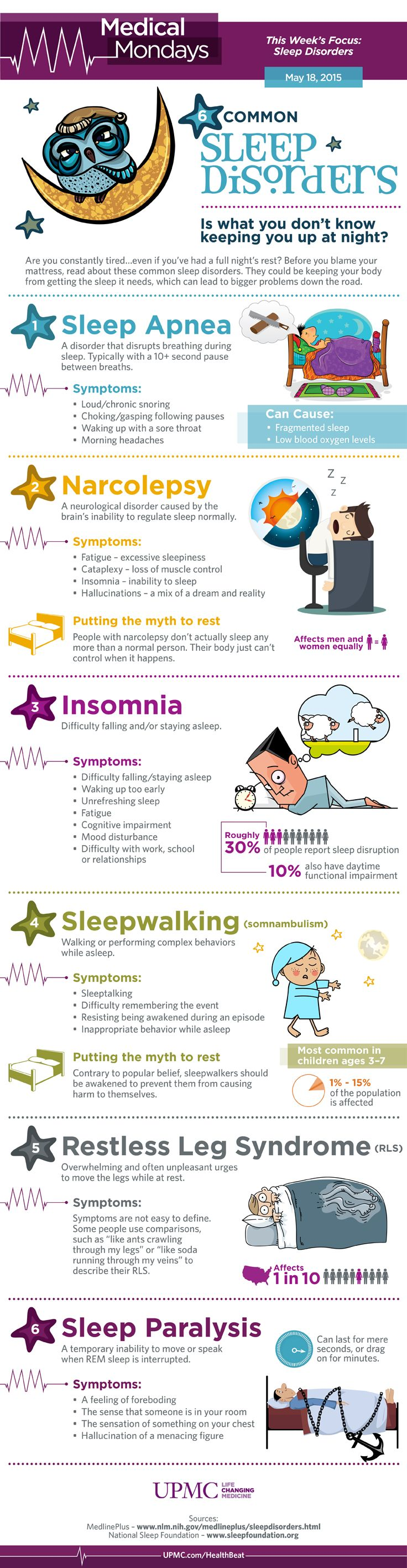 While some sleep disorders are well know others nobody every discusses. This pin talks about the different sleep disorders and little about each of them. It is important to have an understanding of the disorders so we can be aware if they become prevalent in our lives.