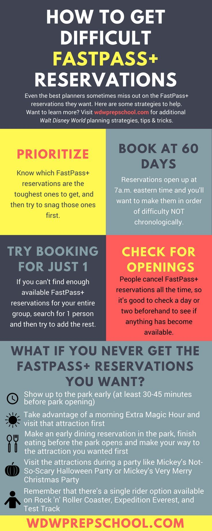 Strategies to help you snag difficult FastPass+ reservations   Walt Disney World   My Disney Experience