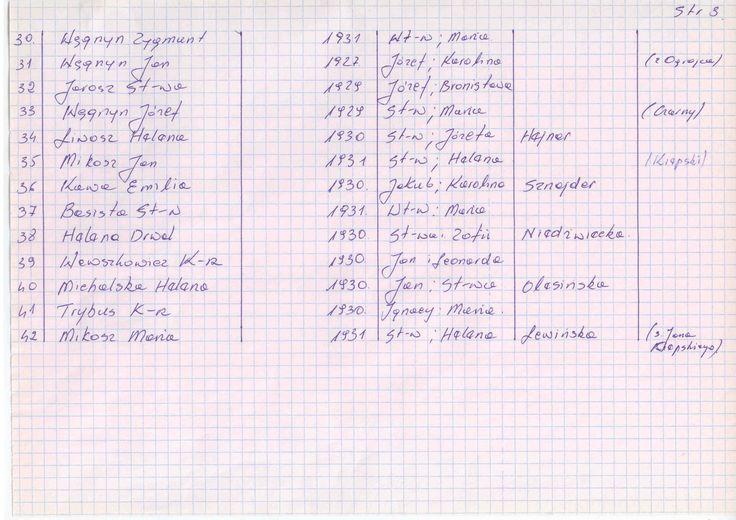 Str. 3 dokumentu  Uczniowie klasy III i IV Szkoły Powszechnej w Miejscu Piastowym przed budynkiem szkoły - rok 1940. Opracowanie pana Kazimierza Rajchla. Szczegółowy spis uczniów