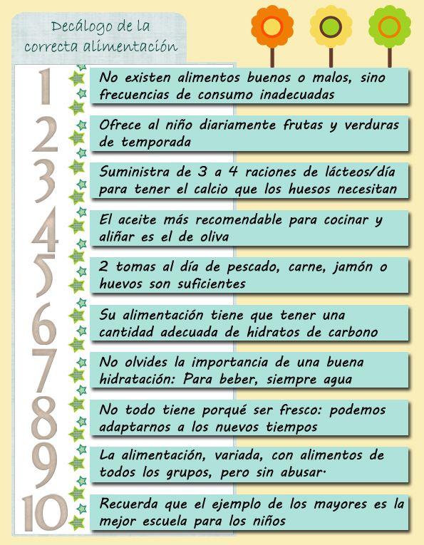 Decálogo de la correcta alimentación  #Nutrición y #Salud YG > nutricionysaludyg.com