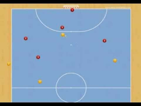 Nueva Jugada de estrategia de fútbol sala: Jugada de saque de banda nº 12