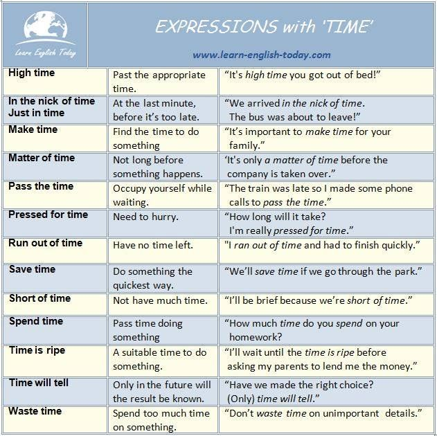 Expression Of Words Written In Ink: TIME EXPRESSIONS: Expressions With The Word 'time'