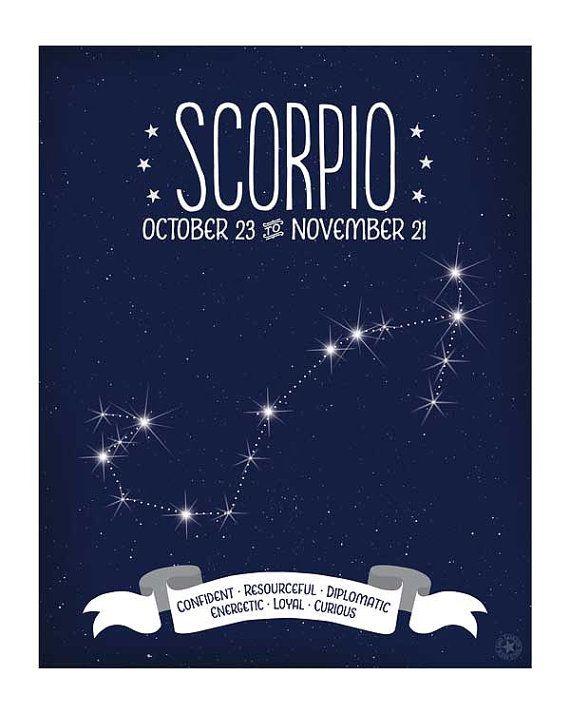 Scorpio Zodiac Constellation Star Map Art by AnneGarrisonStudio
